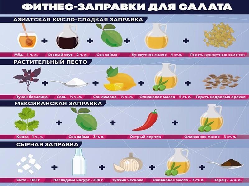 Фитнес-заправки для салатов