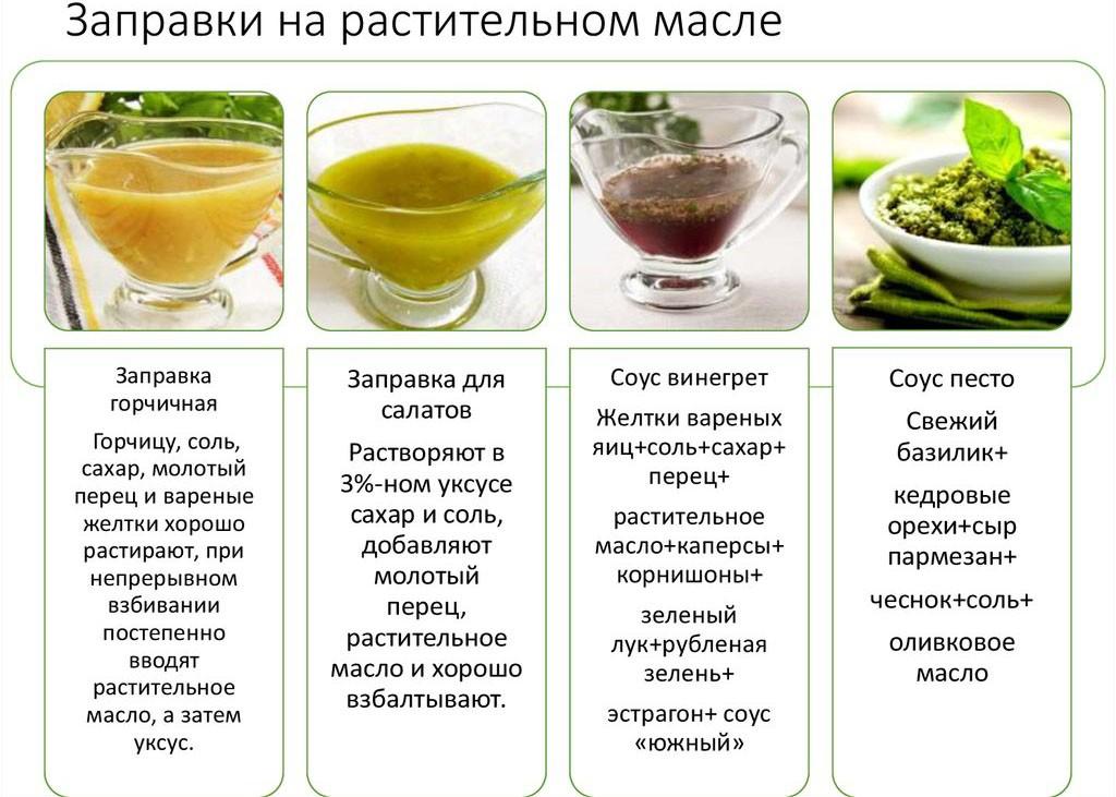 Заправки на растительном масле