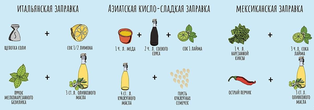Заправки с лимоном